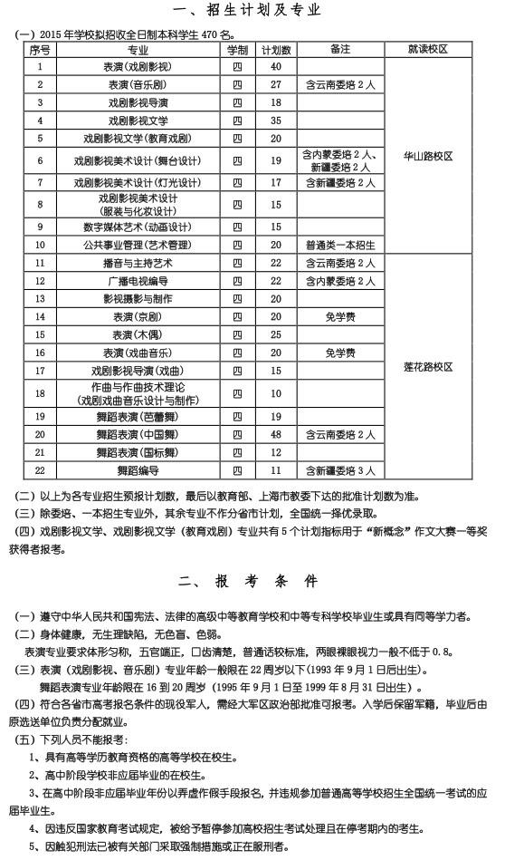 上海戏剧学院01