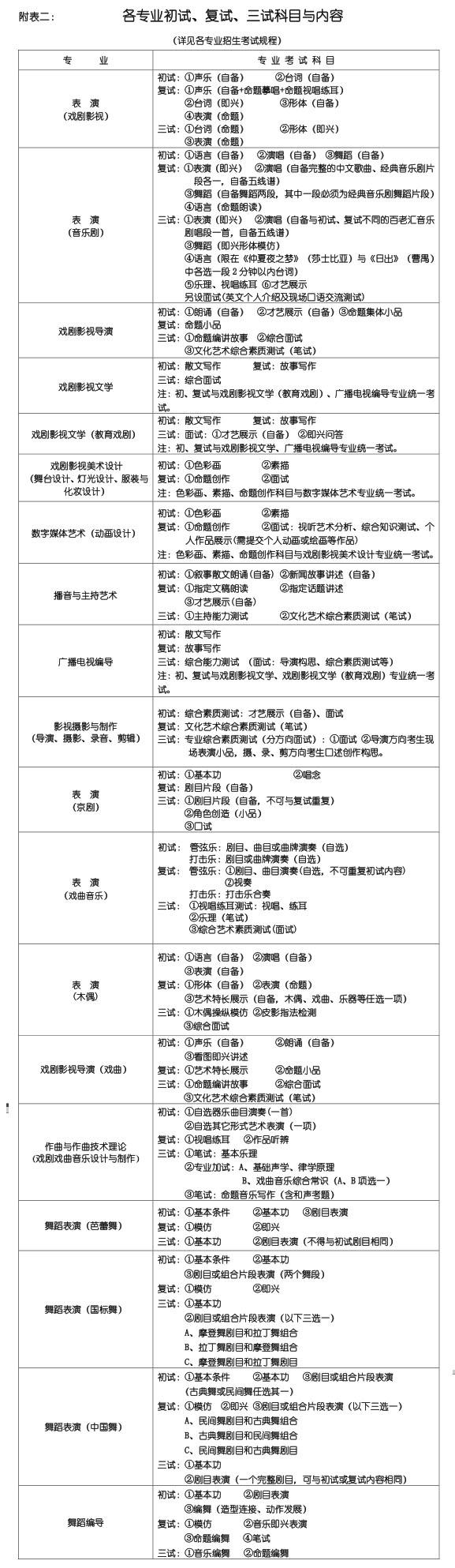 上海戏剧学院05