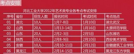 河北工业大学2012年艺术类沙龙国际沙龙国际时间.jpg